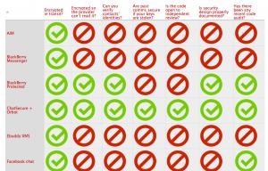 billede af guide til selvforsvar https://ssd.eff.org/